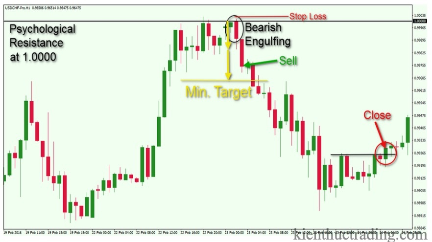 Bearish-Engulfing.jpg