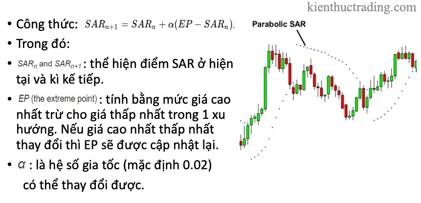 Cong-thuc-tinh-SAR.jpg