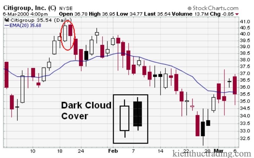 Dark-Cloud-Cover-2.jpg