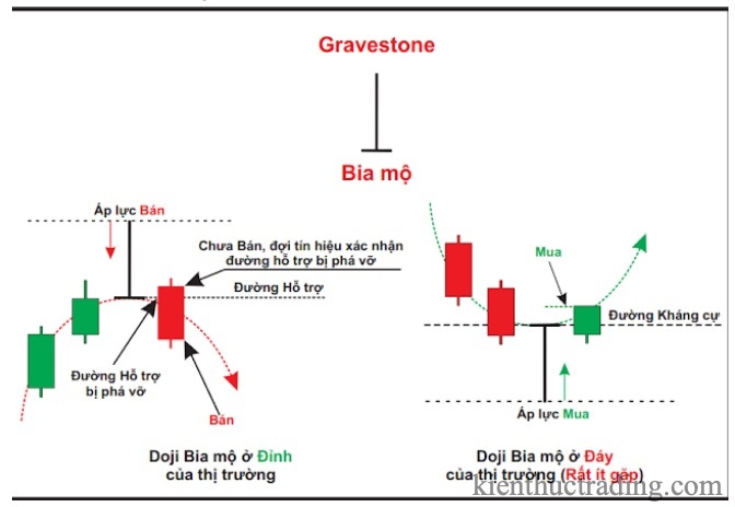 GraveStone-Doji.jpg
