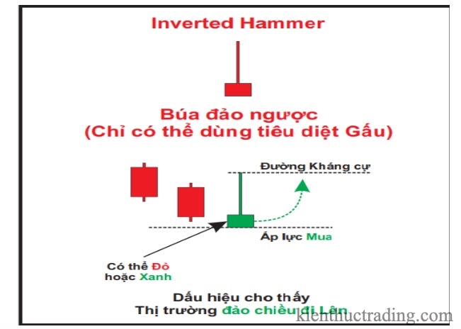 nverted-Hammer.jpg