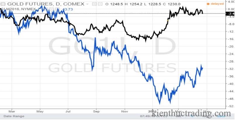Line-chart.jpg