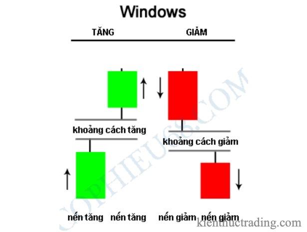 Windows(Gaps).jpg