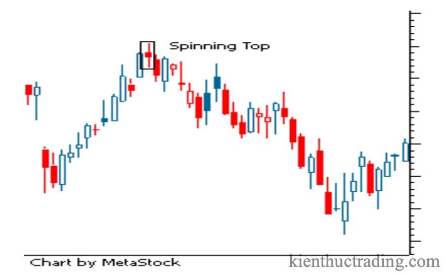 nen-spinning-tops.jpg