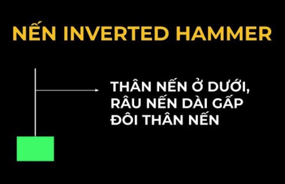 Inverted Hammer Pattern - Mô Hình Nến Búa Ngược
