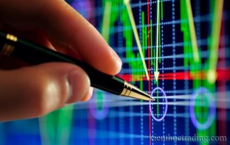 Bài 1. Phân tích kĩ thuật là gì? Biểu đồ nến là gì? Cách đọc biểu đồ nến