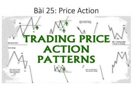 Bài 25: Price Action là gì? Hướng dẫn cách giao dịch Trade Price Action