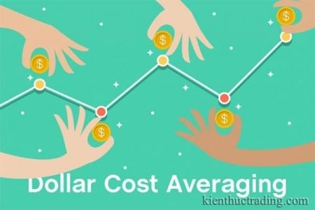 Bài 4. Cách chọn coin để trade và Phương pháp trung bình giá