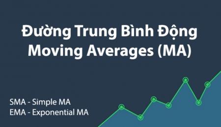 Đường trung bình (Moving Averages) MA, SMA, EMA là gì
