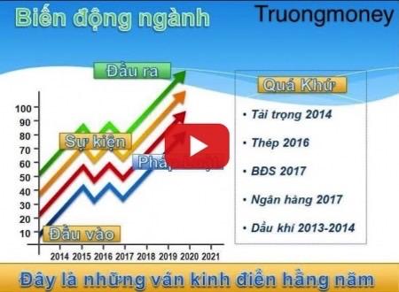 Video 39: Biến động ngành trên TTCK (Phần 3)  - TruongMoney - 31/08/2021