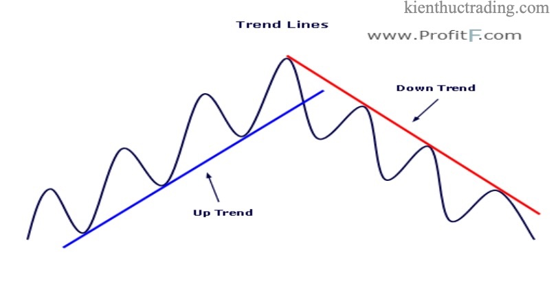 trend-line.jpg